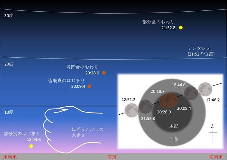 20210526月食